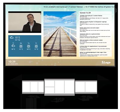 Infoskærme online software til administration